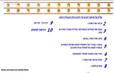 Hebrew the letter Noon and Noon sofit - ???? ?
