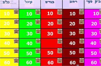 Hebrew word jeopardy game habait vehasviva