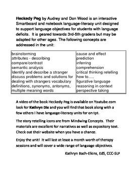 Heckedy Peg A Language-Literacy Unit for Smartboard