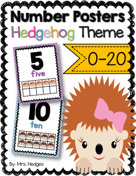 Hedgehog Number Posters