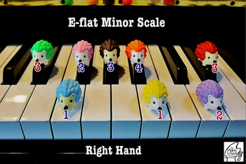 Hedgehog Scales - Minor Keys - Piano Lessons Visual Aid