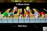 Hedgehog Scales - Minor Keys - Piano Lessons Visual Aid