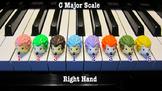 Hedgehog Scales - Major Keys - Piano Lessons Visual Aid