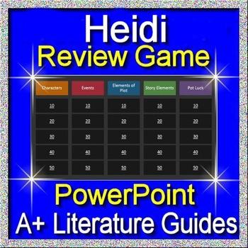 Heidi Review Game
