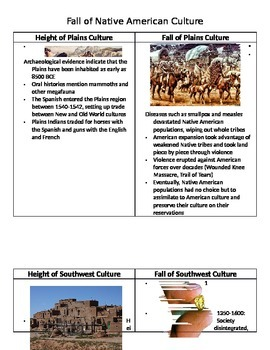 Height and Fall of Native American Cultures Notes