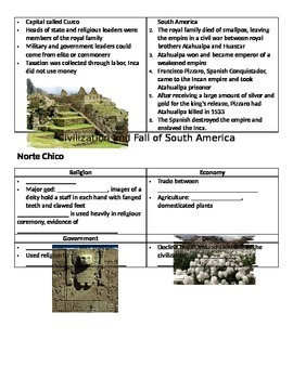 Height and Fall of South American Cultures Notes