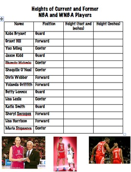 Heights of Former and Current NBA and WNBA Players