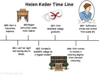 helen keller by 1st grade salt life teachers pay teachers. Black Bedroom Furniture Sets. Home Design Ideas