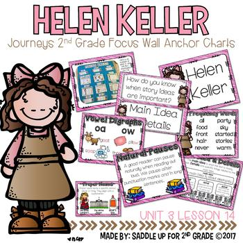 Helen Keller Focus Wall Anchor Charts and Word Wall Cards
