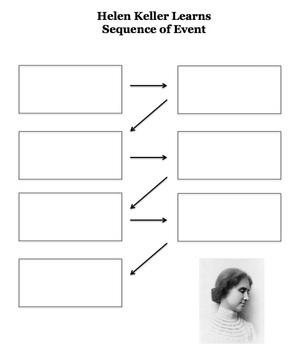 Helen Keller Learns little reader guided reading kit
