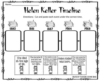 Helen Keller by Teaching Second Grade | Teachers Pay Teachers