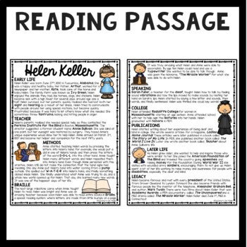 Helen Keller biography, primary sources, questions, civil rights, disabilities