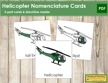 Helicopter Nomenclature Cards