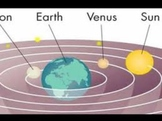 Heliocentric vs. Geocentric
