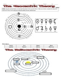 Heliocentric vs Geocentric Theory