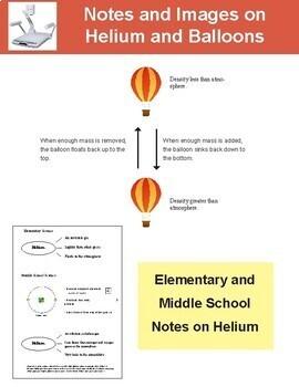 Helium Balloon STEM