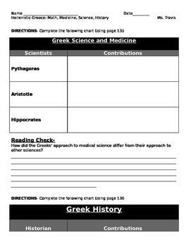 Hellenistic Greece: Math, Medicine, Science, History graph