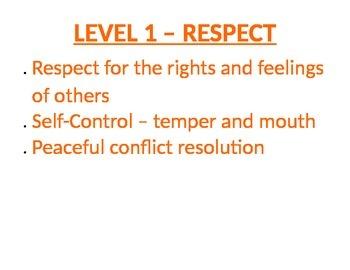 Hellison Model of Social Responsibility Poster