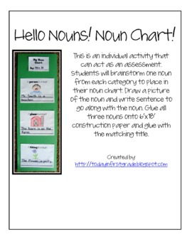 Hello Nouns! A Noun Mini Unit