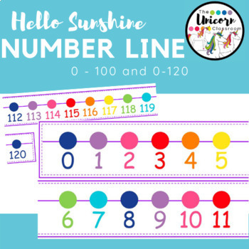 Hello Sunshine Number Line 0-100 0-120 by Kindergarten ...