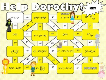 Help Dorothy: Exponent Laws
