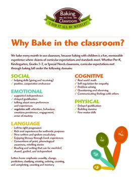 Starter Kit: How can I set up a Baking Day in my classroom?