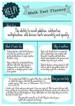Help! Series: Math Fact Fluency