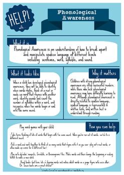 Help! Series: Phonological Awareness Parent Handout