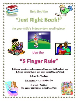 Help Students and Families find the right Independent Reading Level Books!