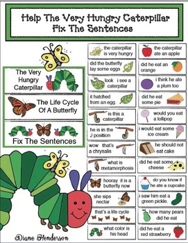 Help The Very Hungry Caterpillar Fix The Sentences