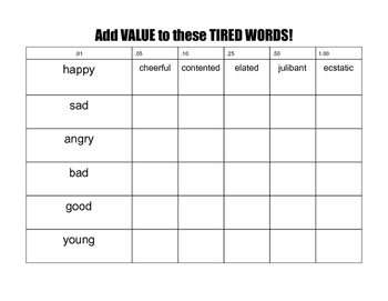 Help your students add VALUE to their writing!