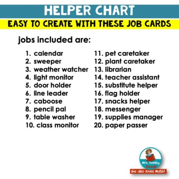 Helper Chart for Classroom Organization - Classroom Management