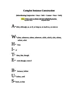 Helpful Handout for Teaching Complex Sentences