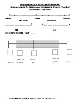 Helpful Hints - Creating Box and Whisker Plots