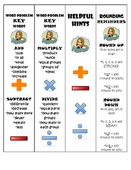 Helpful Hints! ~Math