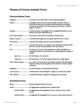 Helpful Literary Term Glossary