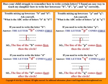 "Helpful tip for letters ""b"", ""d"", ""p"", & ""q"""
