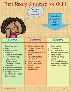 Stress Management Activity Bundle: Teaching Kids to Manage ...