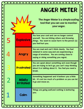 Social Emotional Lessons: Helping Kids Manage Their Anger Activity Bundle