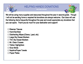 Helping Hands Donation List