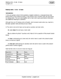 Helping Verb (Auxillary Verb) - to do - to have - Worksheet