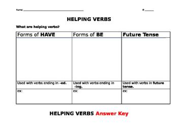 Helping Verbs Chart