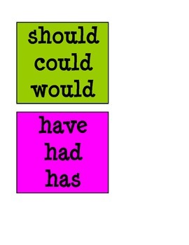Helping Verbs Word Wall/Bulletin Board