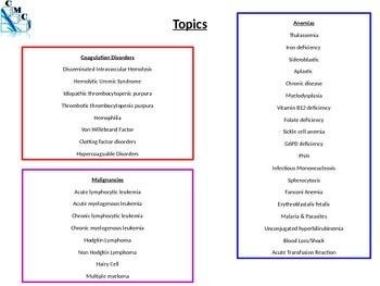 Hematology Conditions, Diagnosis and Treatment Nursing Medical PA