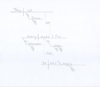 hemingway writing style analysis