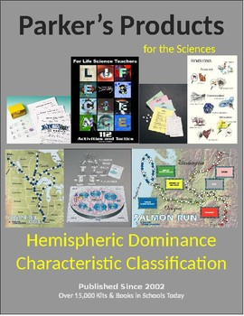 Hemishperic Dominance Characteristic Classification