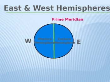 Hemispheres and Compass Rose