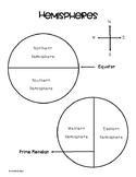 Hemispheres Notes