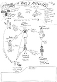 Henrik Ibsen's 'A Doll's House' Character Map