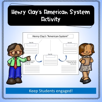 Henry Clay's American System Worksheet